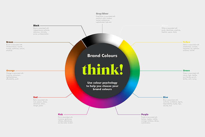 Why colour matters: branding and the psychology of colour