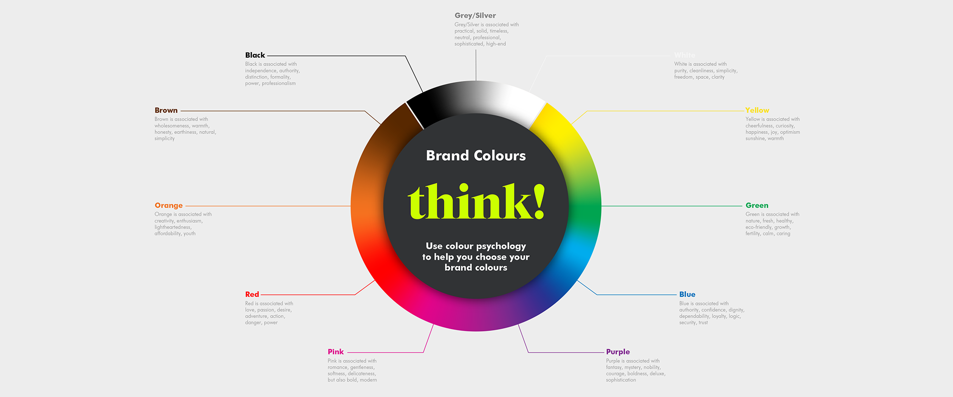 psychology of colour in branding